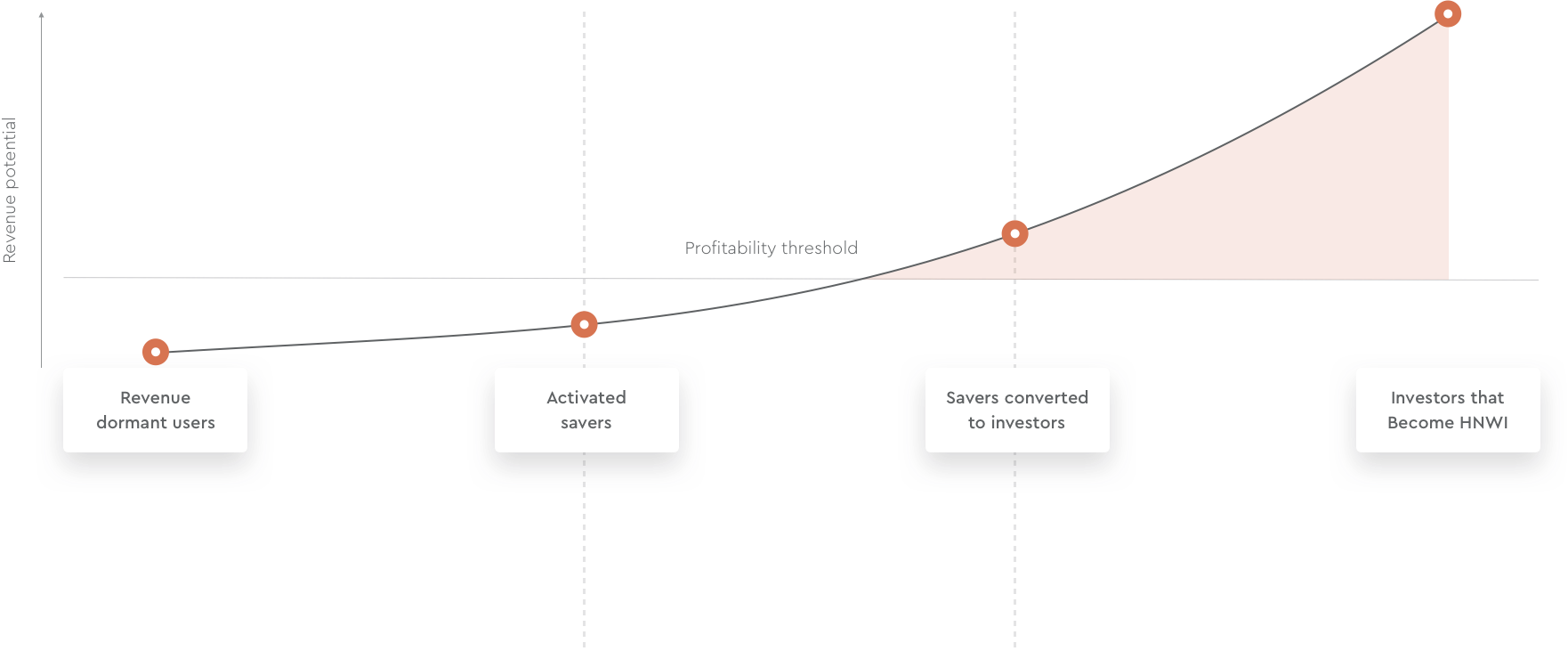 FOMM graph-1
